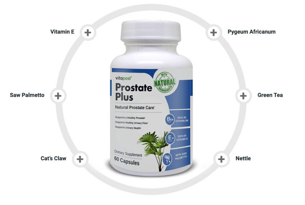 Prostate Plus Ingredients and Dosage